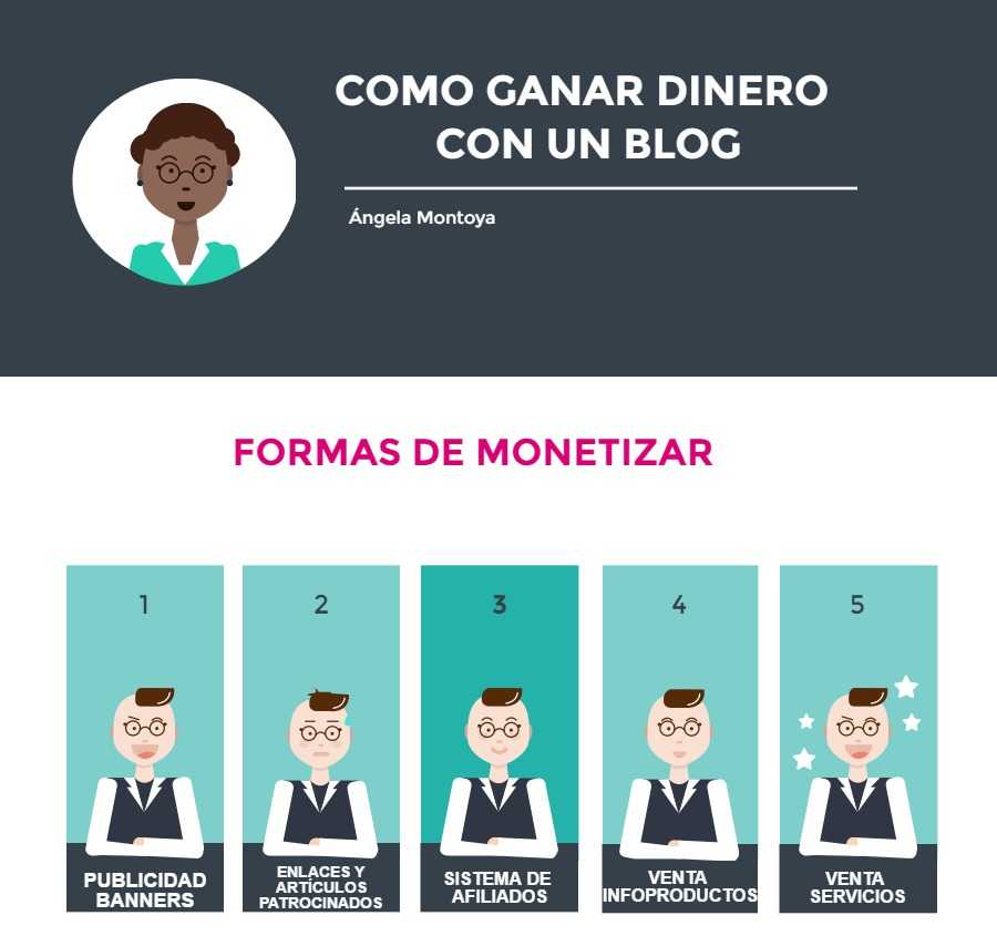 como-monetizar-un-blog
