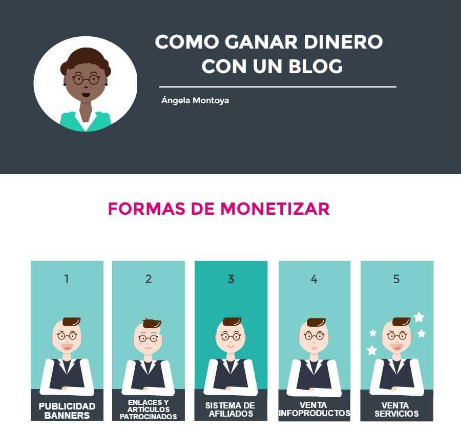 como-monetizar-un-blog