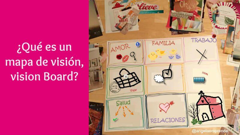 Qué es un mapa de visión o vision Board y como crear uno